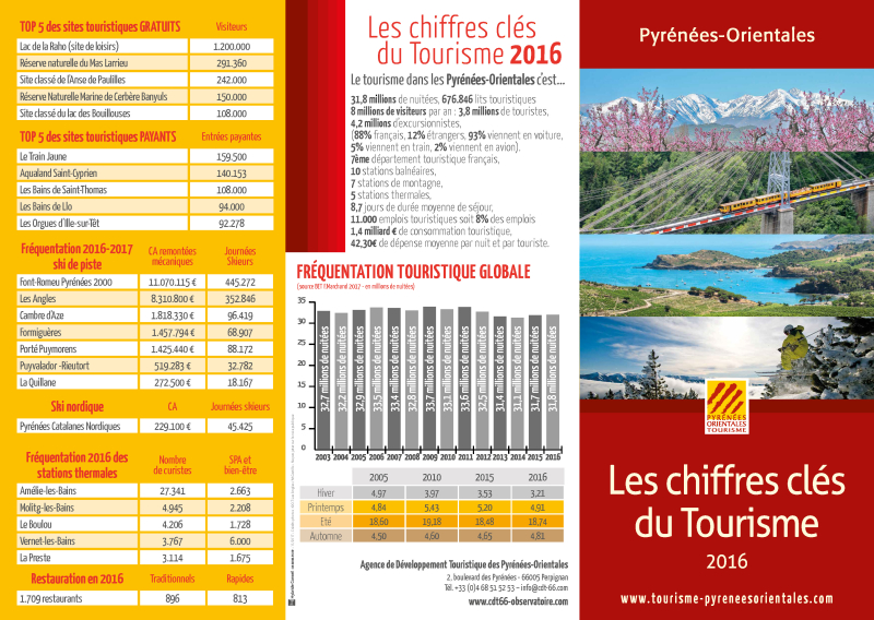 2016_ChiffesCles_Page_1