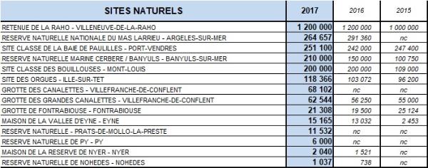 Sites_naturels_2017_2