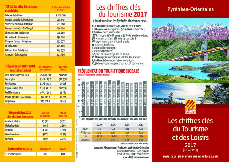 Chiffrecle2017-adt66_Page_1